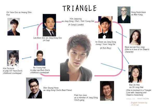 BkTWKObCAAA62jl_Triangle_ayano_jyj_jyj3png